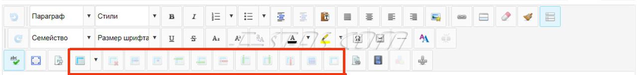 Окно редактора контента «JCE Core» и иконки для работы с таблицами.